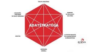 Ki az adatstratéga? - Infografika
