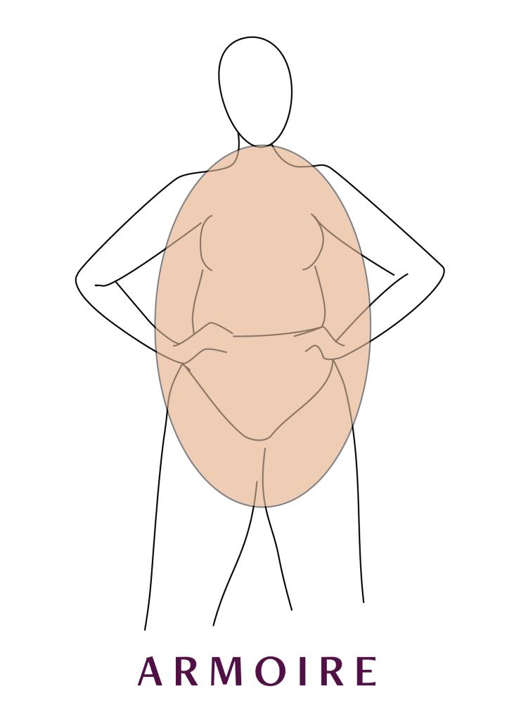 how to dress an oval shape