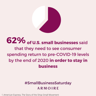 Infographic - Armoire Style: 62% of U.S. small businesses said they need to see consumer spending return to pre-COVID-19 levels by the end of 2020 in order to stay in business.