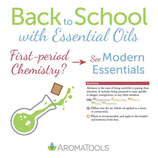 See Modern Essentials: Back to School Tip #4