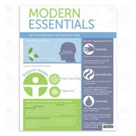 Modern Essentials™: An Introduction to Essential Oils Tear Pad