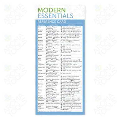 Modern Essentials™ Reference Card