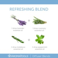 AT_RefreshingBlend