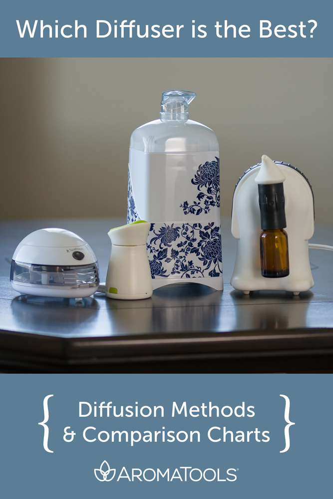 Which Diffuser Is the Best? Diffusion Methods and Comparison Charts