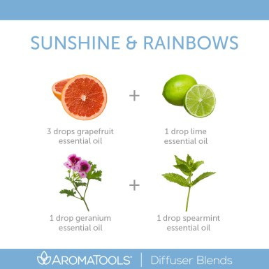 AT_SunshineRainbows_DiffuserBlend
