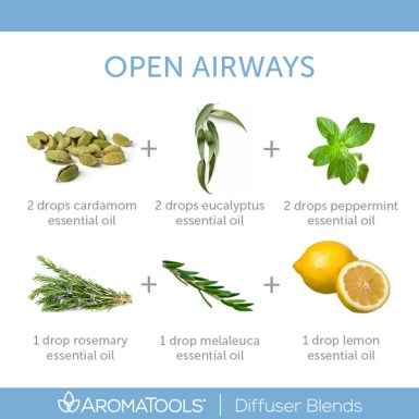 Open Airways
