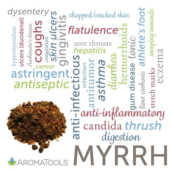 Essential Oil Spotlight: Myrrh