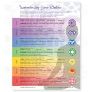 Understanding Your Chakras