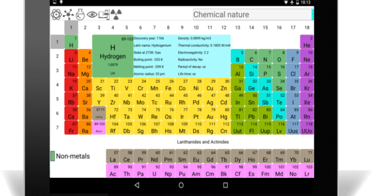 Mobile Periodic Table of elements.