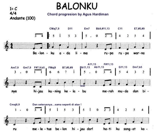 Lagu Balonku, chord by Agus Hardiman