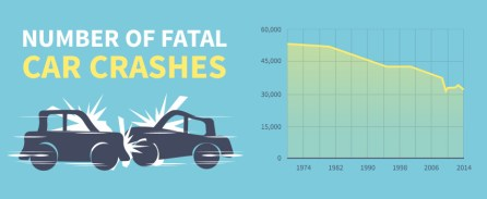 how many car accidents per year, flat design - ASAPtickets travel blog