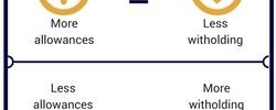 W4 chart