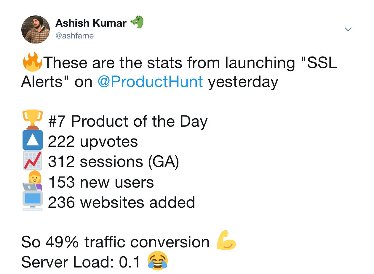24hrs launch stats