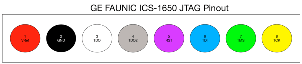 JTAG Pinout GE FAUNC ICS-1650