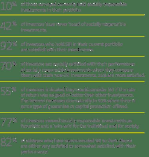 SRI stats table