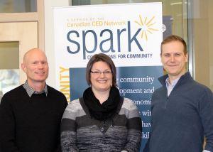 Spark Team