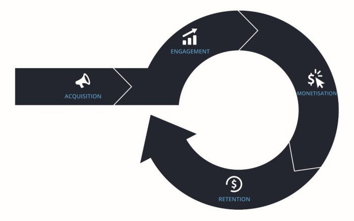 Mobile_app_lifecycle
