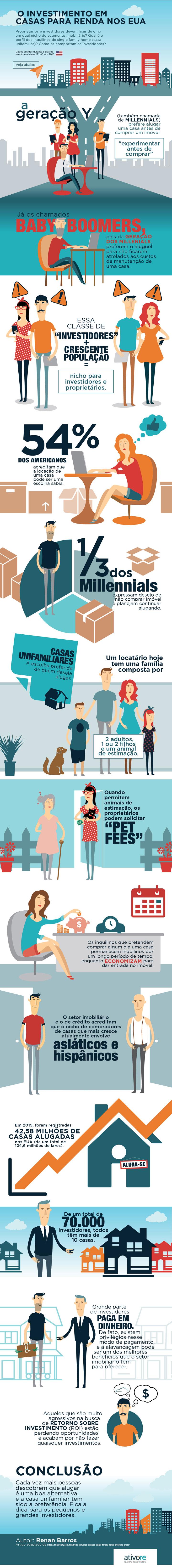 Conheça o perfil dos inquilinos de single family home