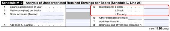 dividendos distribuidos - Imposto de Renda nos EUA_1