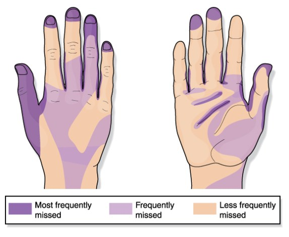 hand washing, missed areas