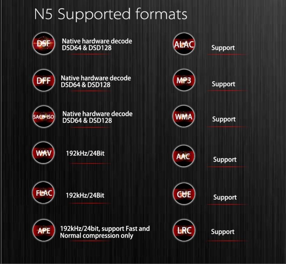 Le Cayin N5 gère tous les formats audio du marché.