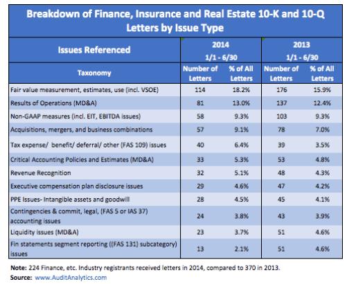 Table 3_2014 Industry Breakdown copy