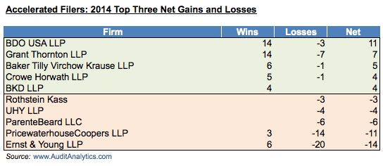 AF 2014 Wins and Losses copy