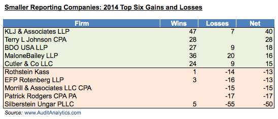 SRC 2014 Wins and Losses copy
