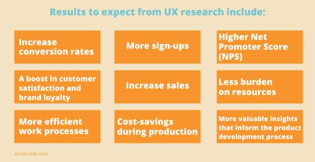 benefits of conducting user research