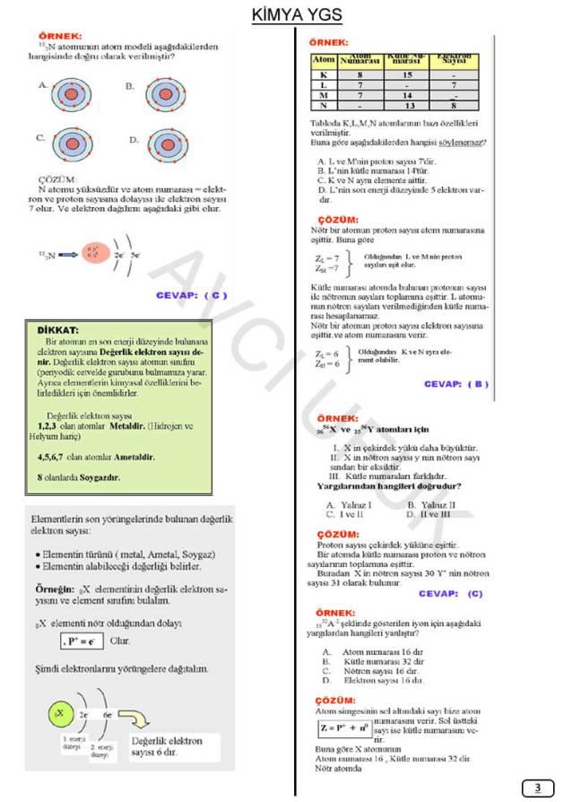kimya-ygs-ders-notlari-3