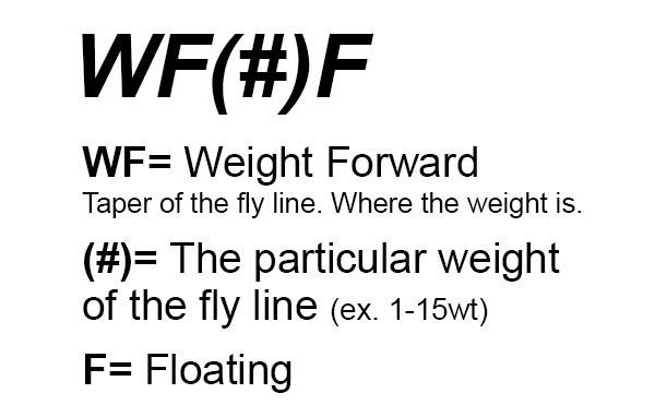 flyline-diagram2