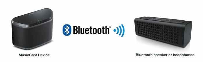 Output-Bluetooth