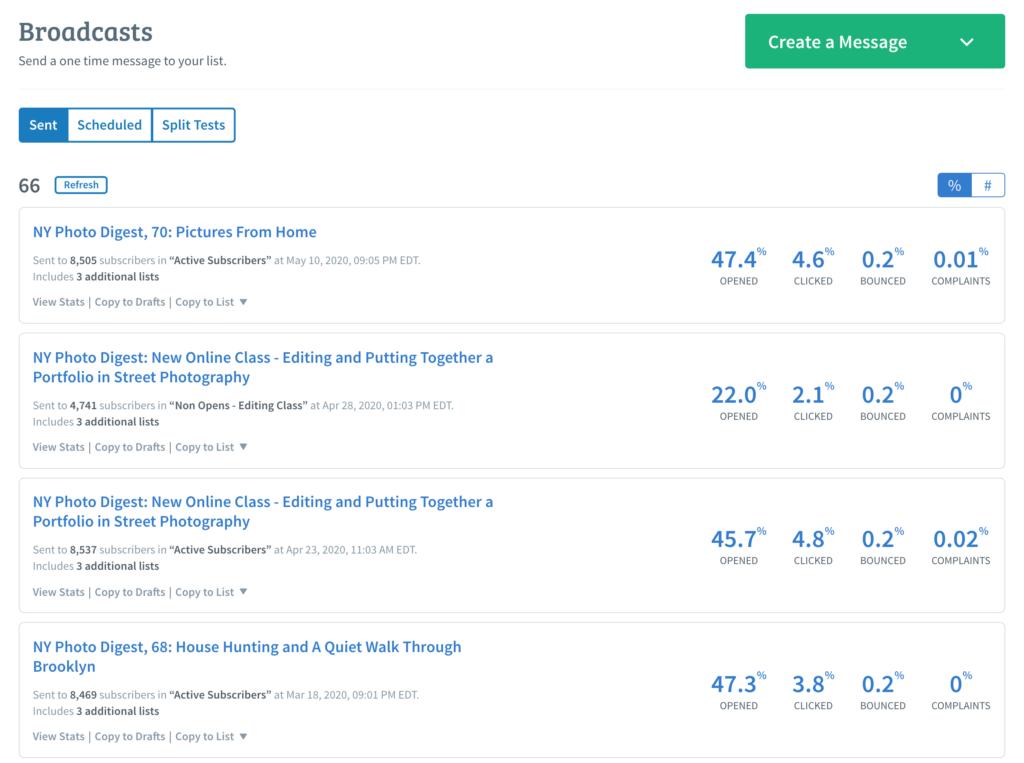 AWeber's analytics dashboard