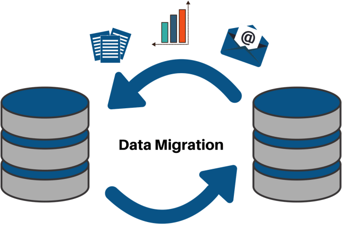 Odoo data migration Lebanon