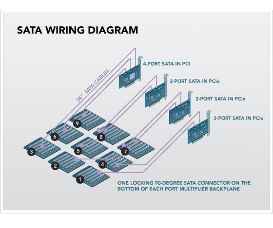 [轉載] Petabytes on a budget: How to build cheap cloud