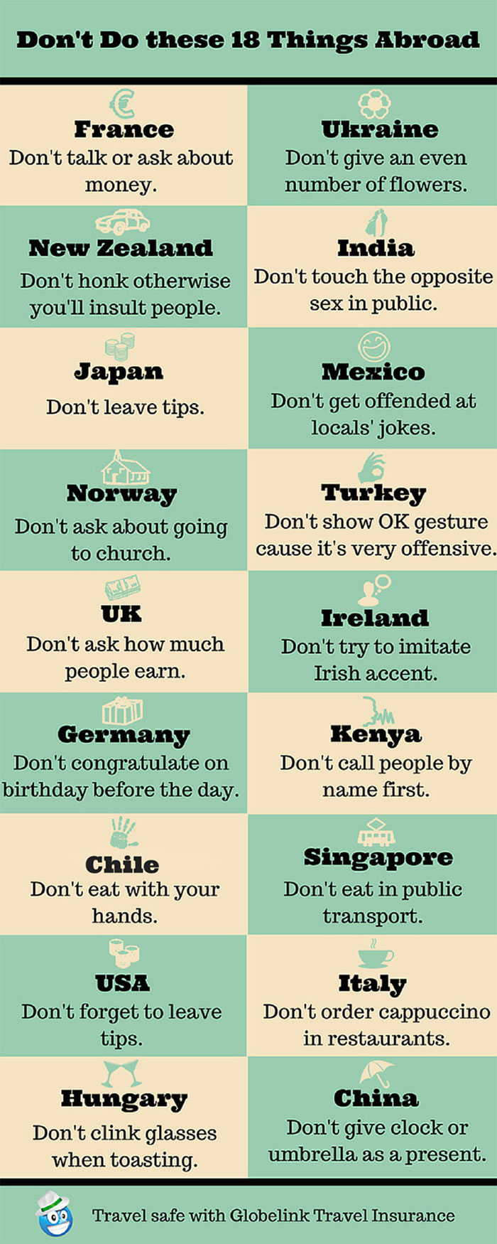 Travelling Abroad: 18 Things You Should Never Do