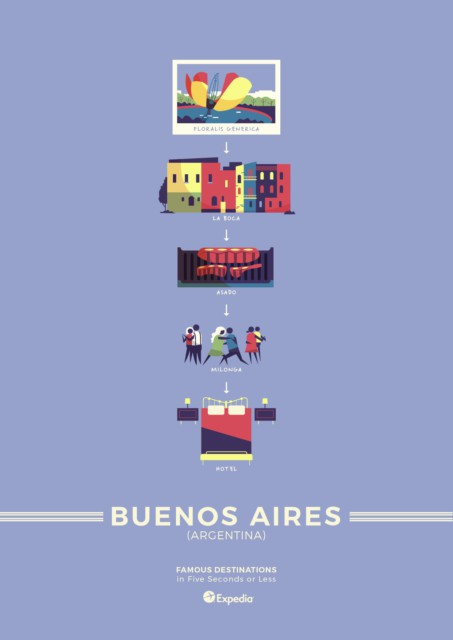 Buenos Aires, Argentina- Minimalist Travel Posters