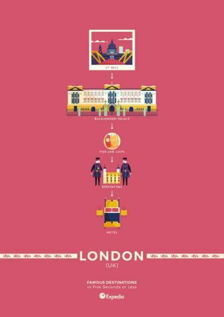 London, UK- Minimalist Travel Posters