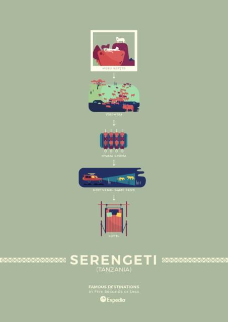 Serengeti, Tanzania- Minimalist Travel Posters