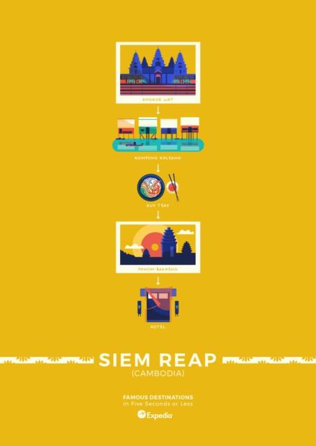 Siem Reap, Cambodia- Minimalist Travel Posters