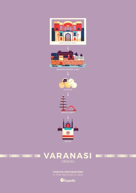 Varanasi, India- Minimalist Travel Posters