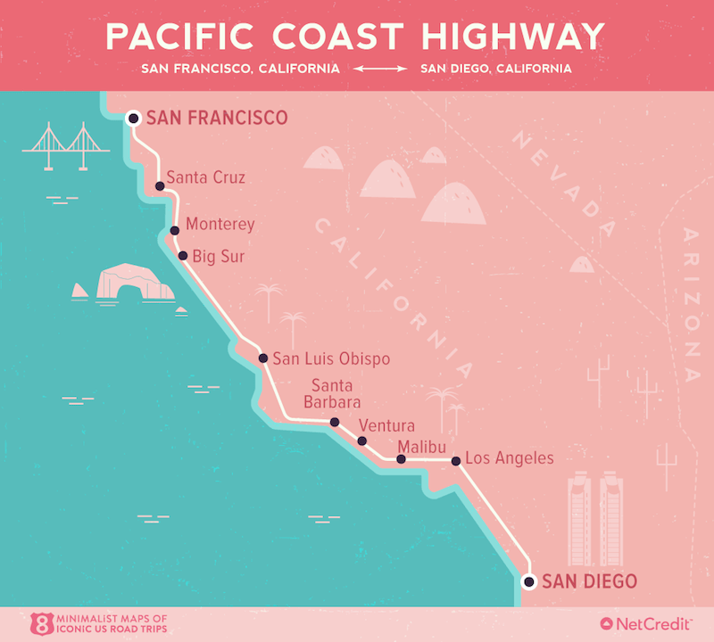 Pacific Coast Highway- Epic American Road Trips