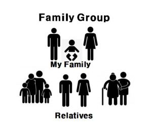 familygroup