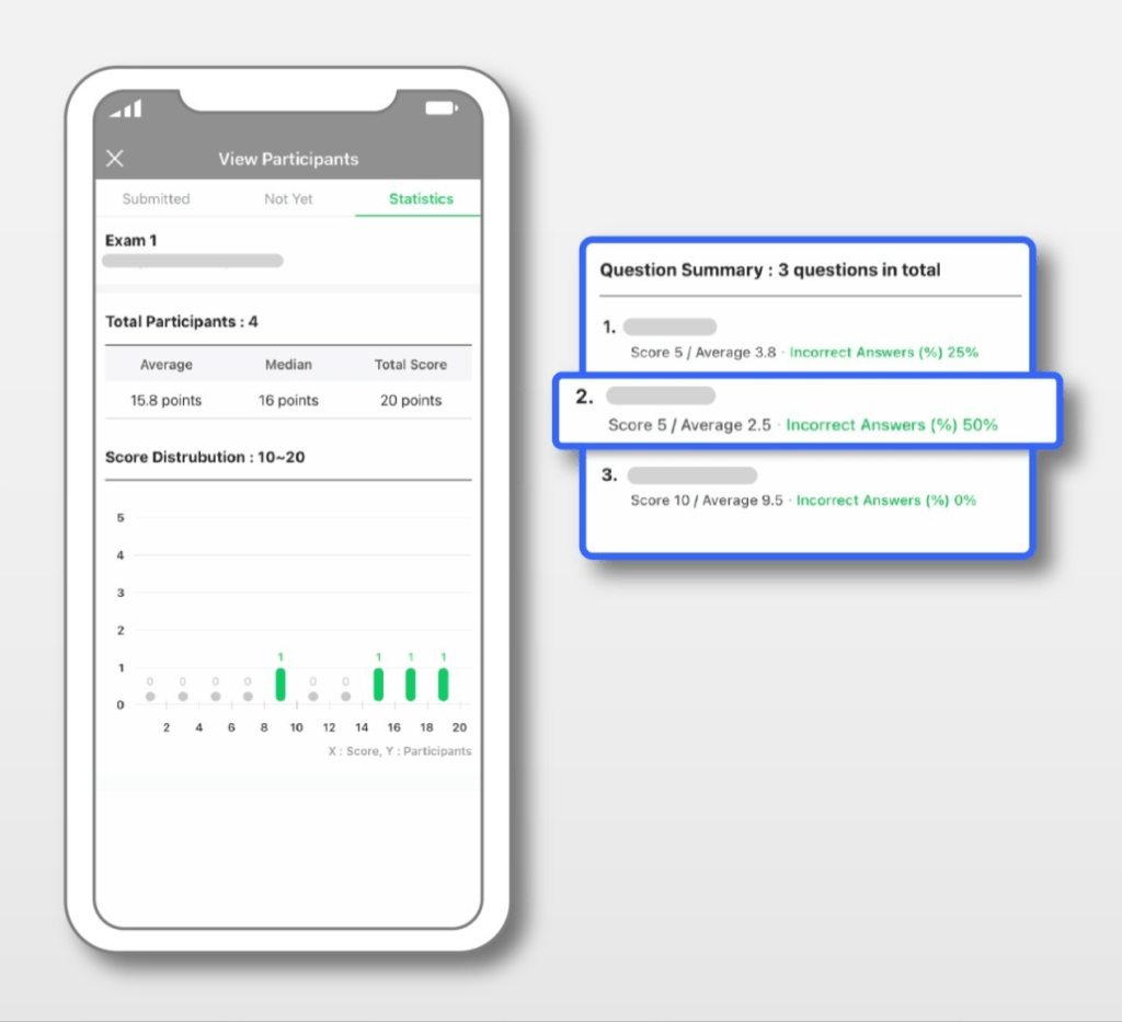 view statistics for your custom quiz in BAND app