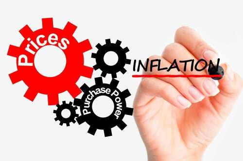 How prices affect inflation!