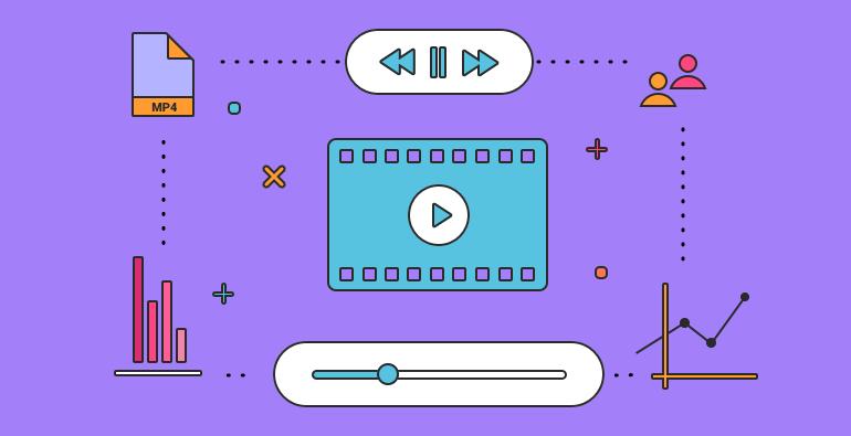 Chiến lược quảng cáo video