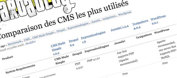Tableau récapitulatif des CMS les plus utilisés