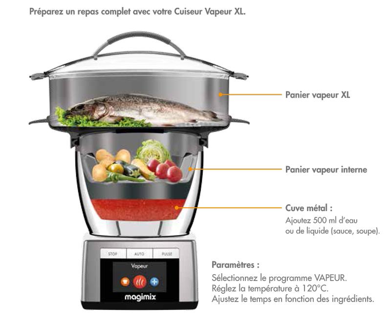 presentation du cuiseur vapeur xl pour