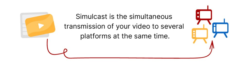 What Is Simulcast?