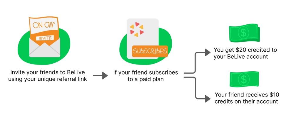 Partners or Affiliate Program